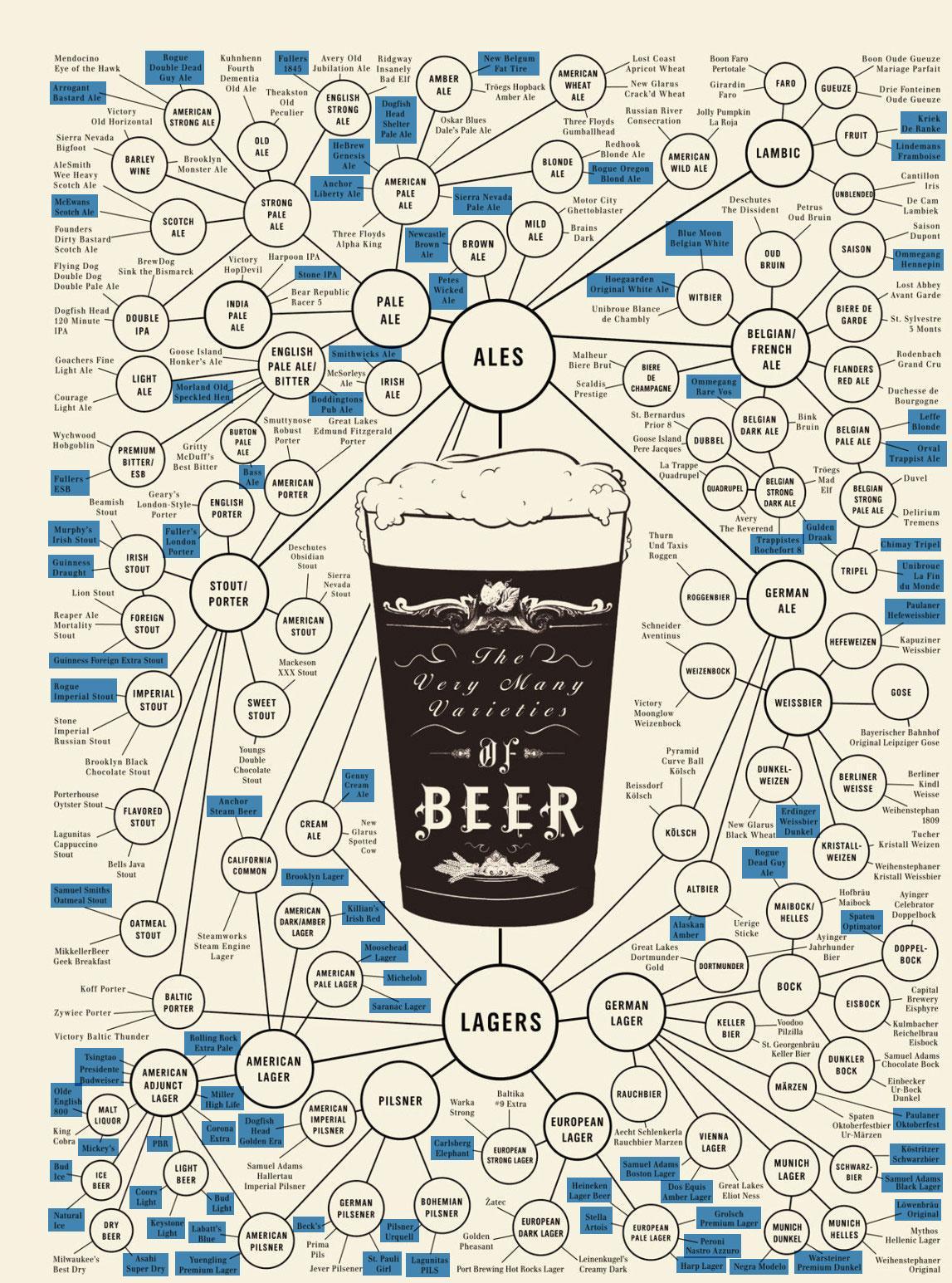 beer_chart