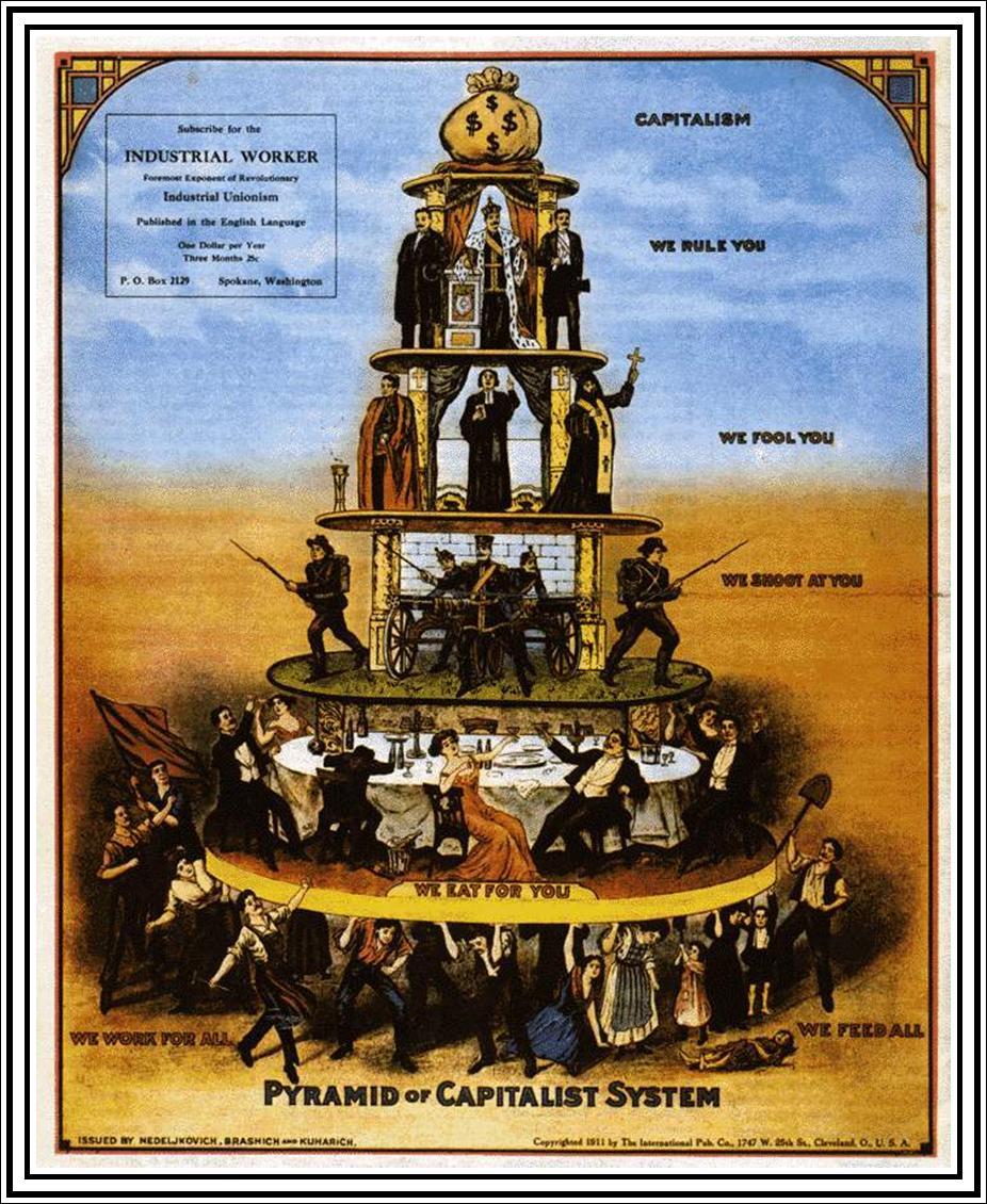 capitalismo-piramidal