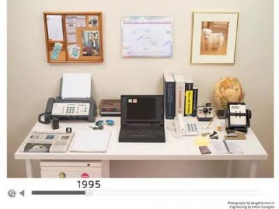Эволюция компьютеров за 1 минуту