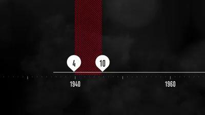 статистика 2 мировой