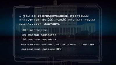 Скандальная правда: Россия готовится к войне