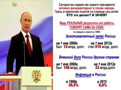 Хер вам, а не Россию!