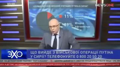 Украинцы об операции России в Сирии