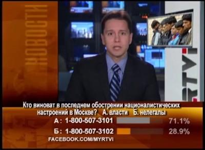 Всплеск национализма в Москве как признак несостоятельности власти