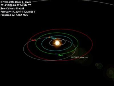Метеор над сшп