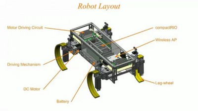 National Taiwan University Develops a Leg-Wheel Hybrid Mobile Robot Using LabVIEW and CompactRIO