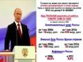 Тролль получает 10 рублей за один комментарий 'Путин какашка' Скрытая сьемка